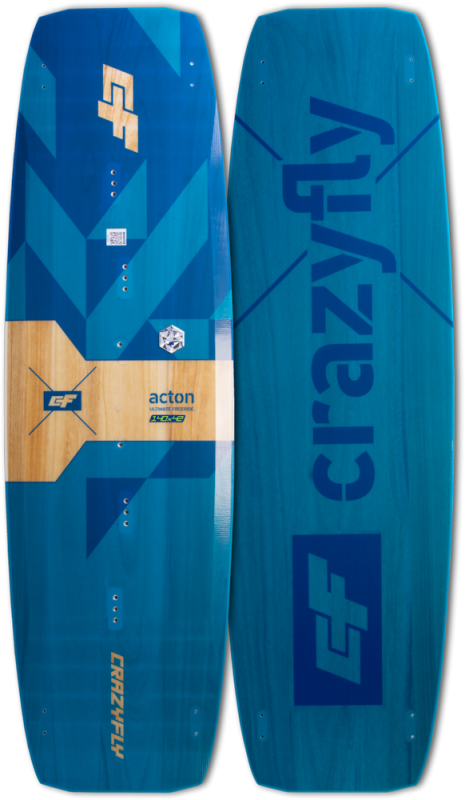 ACTON 2021